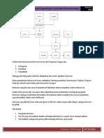 Analisis Pengembangan Content Web Universitas Sriwijaya