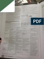 BM IB 1.2 study guide