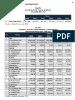 Data Ekonomi