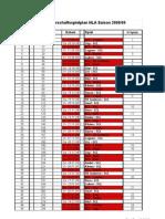 Provisorischer Spielplan NLA 0809
