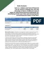 Ratio Analysis_wipro.docx