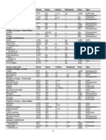 Tabela de Armas e Armaduras