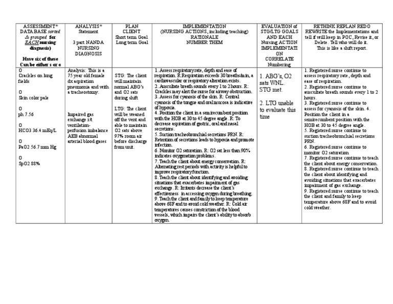 Nursing Care Plan Impaired Gas Exchange | Respiratory ...