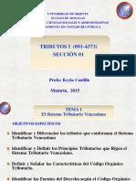 Univesidad de Oriente Núcleo de Monagas Post Grado en Ciencias Administrativas Mención Finanzas Economía Gerencial