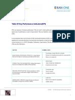 TableOfKPIs Checklist