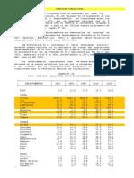 distribución y densidad poblacional y zonas vulnerables a desastres ocasionados por fenómenos naturales en el Perú  HGE 1°