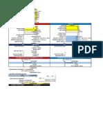 Phe Calculation (Ss304)