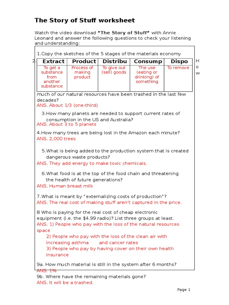 - The Story Of Stuff Worksheet Recycling Waste Free 30-day