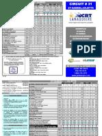 Circuit 31 pdf