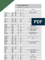 CastleCraft Spreadsheet 0.5