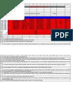 Aplicatia 1 Excel-Formatari