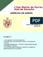 DERECHO DE DAÑOS, HECHO JURIDICO