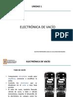 01 Electrónica de Vacío.pdf