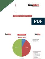 Presentación 2015