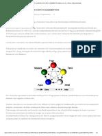 MEDICINA CHINESA E OS CINCO ELEMENTOS _ Estar em Si _ Ciência e Espiritualidade.pdf