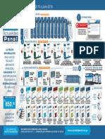 Brochure Actualidad Penal 2015-2016