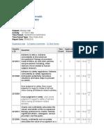level iia evaluation