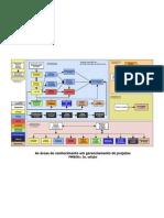 processos pmbok 2004 - quadro resumo