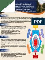 project-team 3 conceptual framework