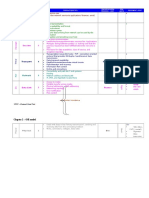 Palabras Clave de Modelo OSI