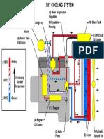 D8T Sistema de Enfriamianto