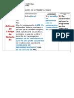 Cuadro de Representaciones d Notarial II (6)
