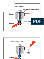 6 Eletro Hidráulica 'Solenóide'_Português