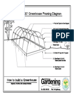 NGA - Greenhouse Diagram