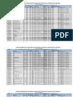 Publicacion - Plazas Vacantes Docentes Para Contrato 2016