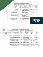 Rekap Hasil Audit Internal 2015