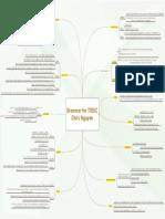 Grammar Mindmap