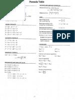 Exam Formula Table