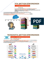 texnologia diktya 7.1.1