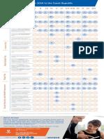Tax calendar for 2016 in the Czech Republic