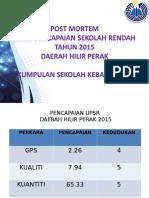 Post Mortem Upsr 2015 Sk
