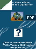 Visión Misión Proceso y Sistema
