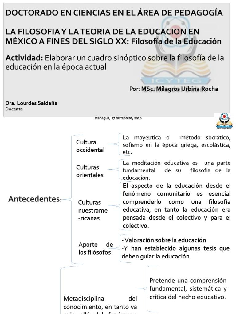 Cuadro Sinoptico Sobre La Filosofia De La Educacion En La Epoca Actual