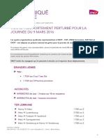 Prévisions de trafic SNCF en Lorraine pour le 9 mars