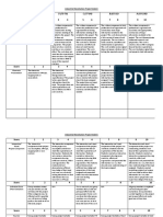 industrial revolution rubric