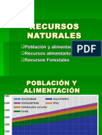Recursosnaturales 1 090426124051 Phpapp02