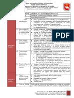 Estructura del Dictamen con Abstencin de opinin NIA 705.pdf