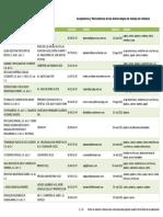 Siga.jalisco.gob.Mx Multi VTA-Listadoacopiadoresyrecicladores