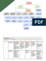 Congenital Heart Disease 1.Docx