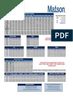 Matson Asia Schedule 130517