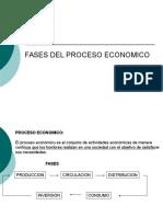 proceso economico.ppt