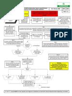 FIA D1319 SOP.pdf