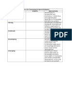 rubrics for assessing projects