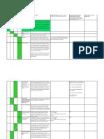 Indian Categorisation System Sent to FSAI 30.04.2012 Meeting(11!05!2012)