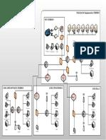 Diagrama de Topologia Da Rede