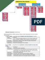 Imbuhan Pinjaman dan latihan.pdf